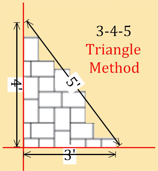 3 4 5 Triangle  Maths Resources
